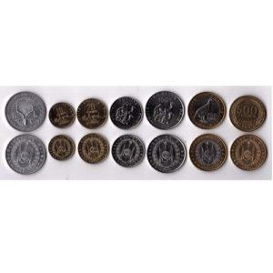 aa98d80860 Gibuti DJIBOUTI set 7 monete da 5 a 500 franchi FDS UNC
